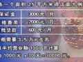 饰品加盟宣传片 (1113播放)